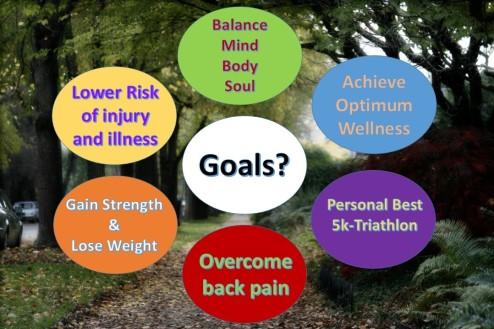 goals path